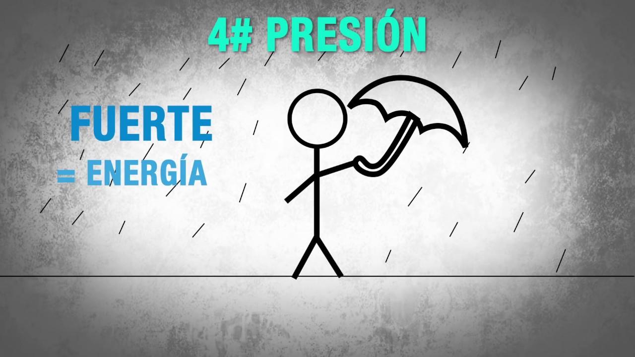 Qu significa dibujar personas bajo la lluvia en las entrevistas