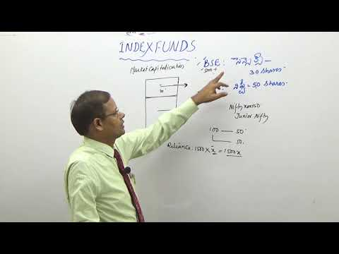 23.INDEX FUNDS -I (TELUGU)