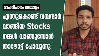 How to Avoid False Entry   Corrective & Impulsive Waves   Share Market Malayalam
