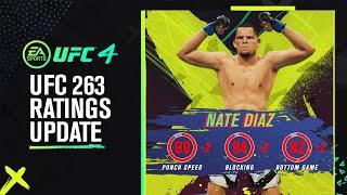 UFC 263 DC Ratings Adjustment Update