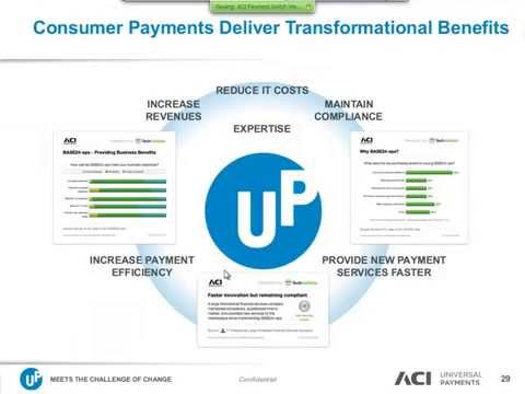 Payment Switching Investment ROI: Ovum Market Update and Vendor Review