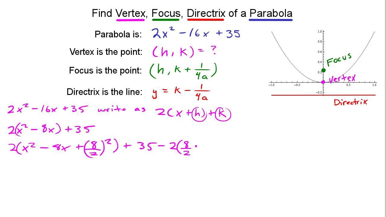 Conics finding vertex focus directrix in a parabola youtube conics finding vertex focus directrix in a parabola falaconquin