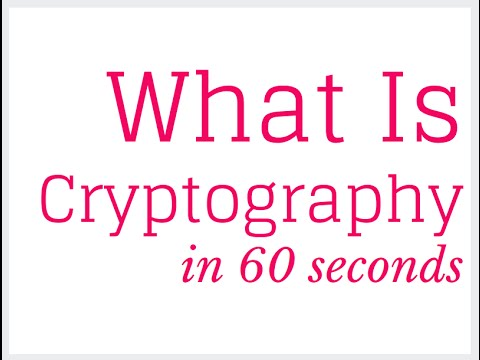 What is Cryptography? | Cryptography in 60 Seconds