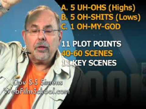 Screenplay Treatment II (Web Film School 34)