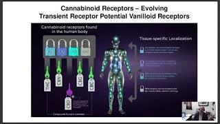 Cannabis Oil Webinar with Dr. Chris Shade