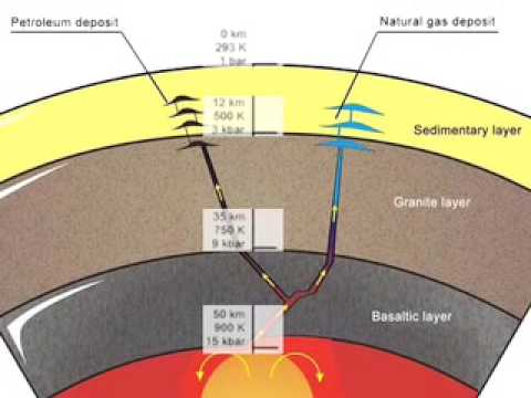 Hydrocarbons in Deep Earth?