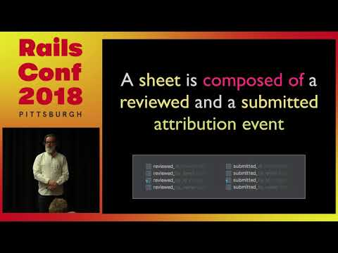 RailsConf 2018: Don't Settle for Poor Names (or for Poor Design) by Alistair McKinnell
