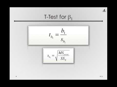 t-test-for-the-simple-regression-slope-(module-3-2-2)