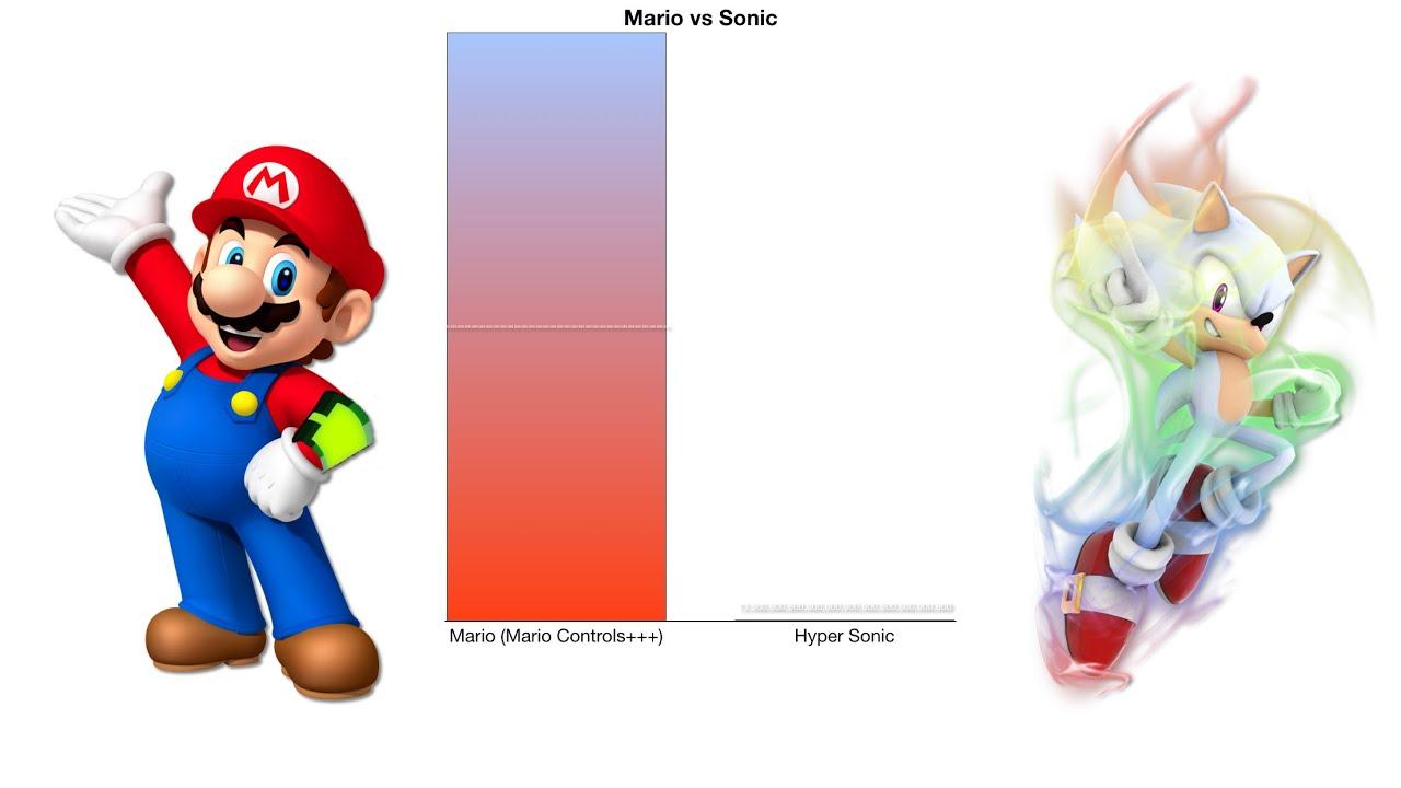Mario Vs Sonic Power Levels Comparison Youtube