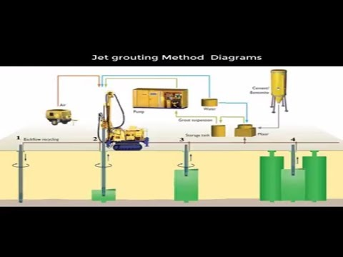 jet grouting construction method