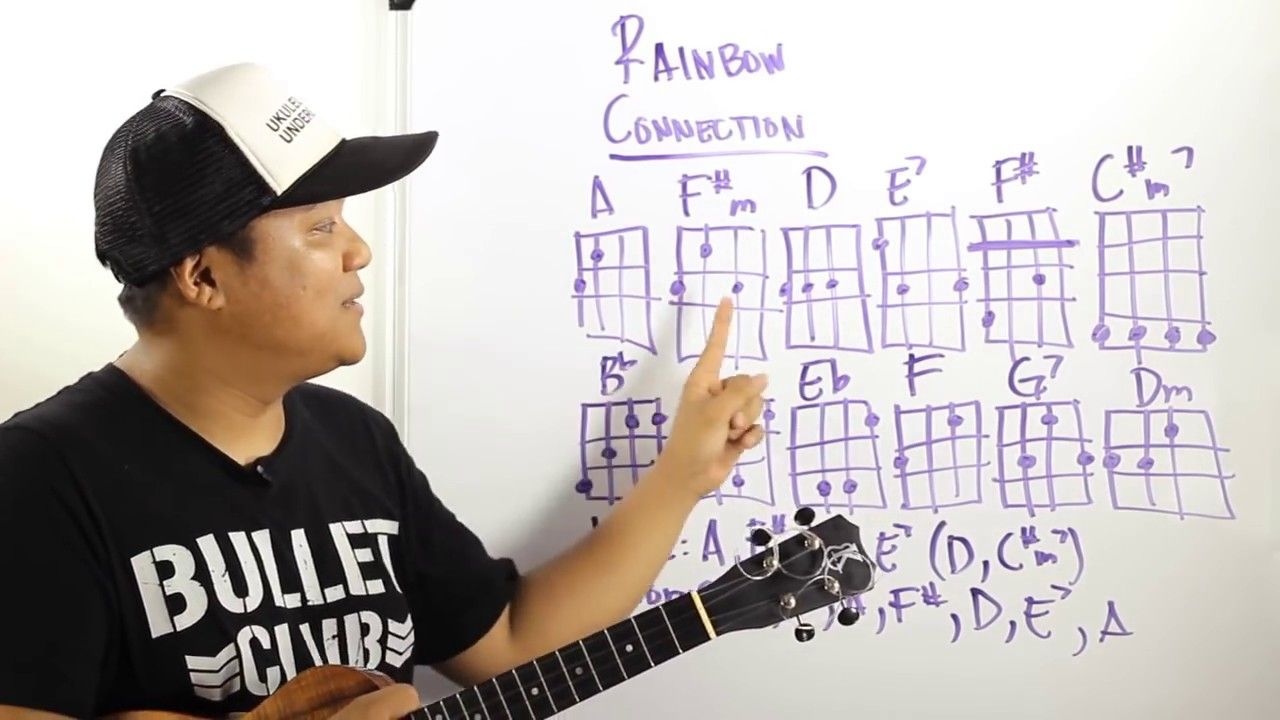 Ukulele Whiteboard Request Rainbow Connection Youtube