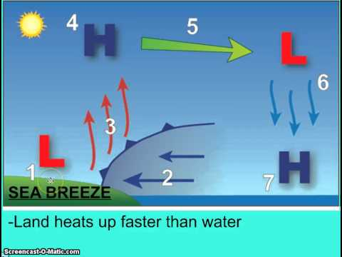 GLOBAL WINDS AND JET STREAMS