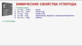 № 235. Неорг. Химия. Тема 29. Углерод и его соединения. Часть 4. Химические свойства углерода