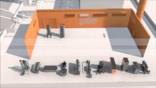 Animation Kombi Power System® englisch