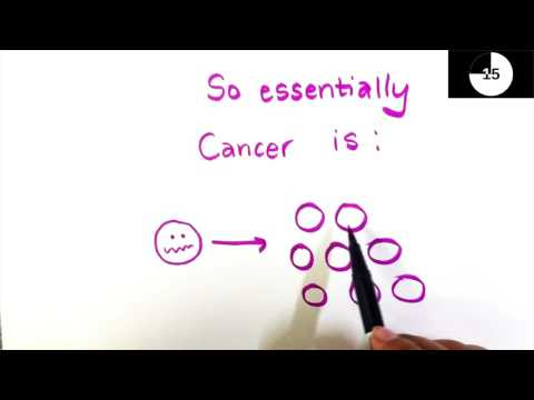 what-causes-cancer-and-can-we-cure-it?