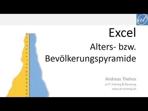 Tannenbaum Diagramm.Excel 401 Alterspyramide Aus Flächendiagramm Erzeugen Bevölkerungspyramide
