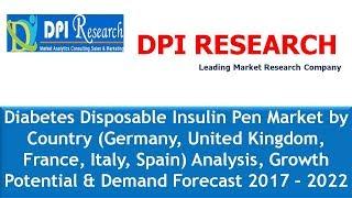 Diabetes Disposable Insulin Pen Market: Novo Nordisk, Eli Lilly and Sanofi
