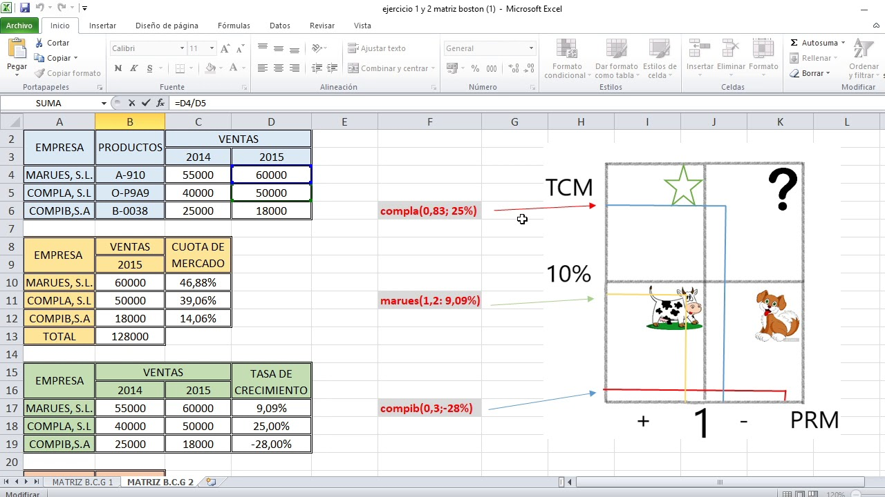 Como Hacer En Excel Matriz Bcg Youtube