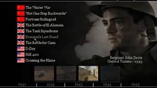 Call of Duty 2. Campanha na União Soviética (URSS) metendo o teco nos Nazistas