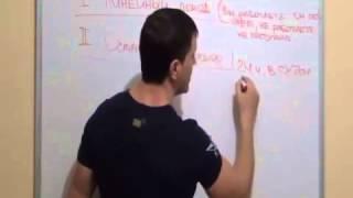 Урок № 7 Как начать свой бизнес   Какие бывают виды доходов