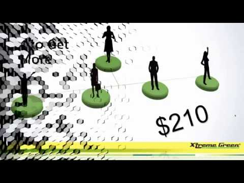 Xtreme Green Home Business Opportunity and Products run down