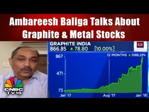 Closing Bell | Ambareesh Baliga Talks About Graphite & Metal Stocks | CNBC TV18