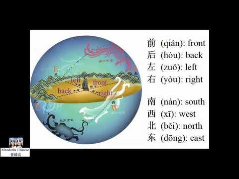 Chinese Astronomy: The Four Symbols (part 1)  四象与方位和颜色