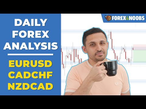 EURUSD, NZDCAD Strong Setups + Much More! (Forex Analysis 2019-12-03)