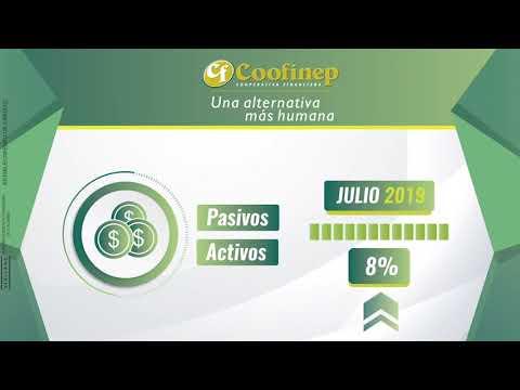 Resumen Gestión COOFINEP 2020