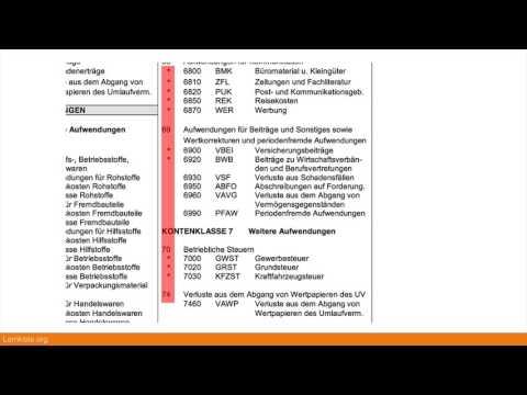 10.2.1 Kosten und Leistungen - Neutrale Aufwendungen Neutrale Eträge ...