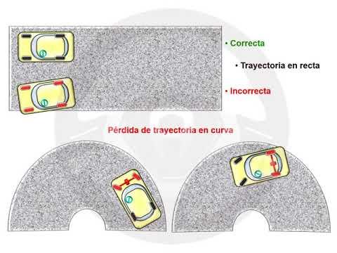 ASÍ FUNCIONA EL AUTOMÓVIL (I) - 1.3 Estabilidad (6/6)