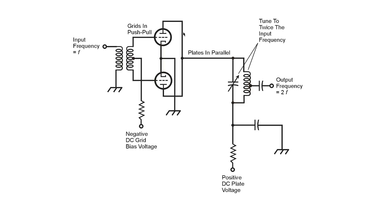 Frequency Doubler Circuit Opamp Diode Laser Driver Diagram Tradeoficcom Triode Youtube 1280x720