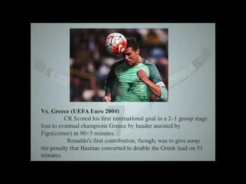 Cristiano Ronaldo About Fernando Torres