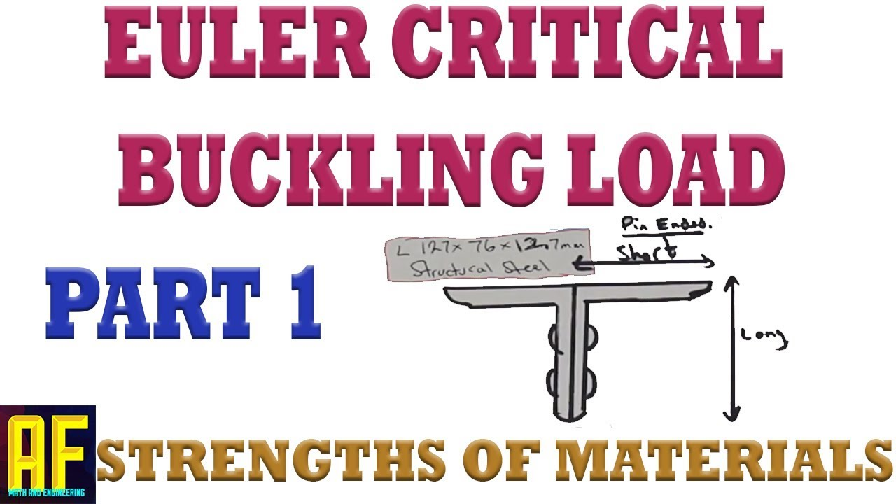 Calculating the Euler Critical Buckling Load for a Column - Part 1/2