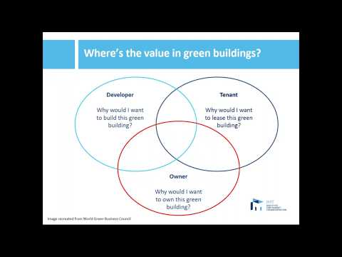 The Business Case for High-Performance Buildings