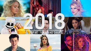 My Year-End Chart (2018)