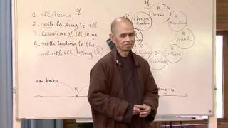 Thich Nhat Hanh: May 17th 2012 (English with French trans)