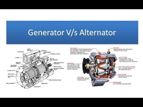Alternator The Ultimate Guide Mzw Motor