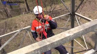 Vertical Rescue - How To Invert (Rescue & Emergency Operations)