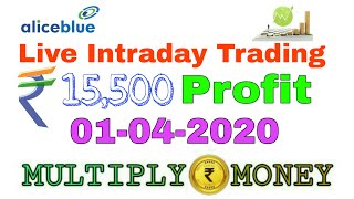 Profit ₹ 15500+ || live intraday Trading || Aliceblue account