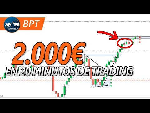 Trading en vivo: ¡2000€ de ganancias operando Dax!