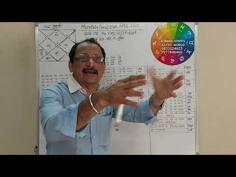 Virgo Lagna - कन्या लग्न Prediction For April 2020 By Kumar Joshi