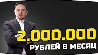 СКОЛЬКО Я ЗАРАБАТЫВАЮ НА ЮТУБЕ ● Монетизация, Реклама, Донаты
