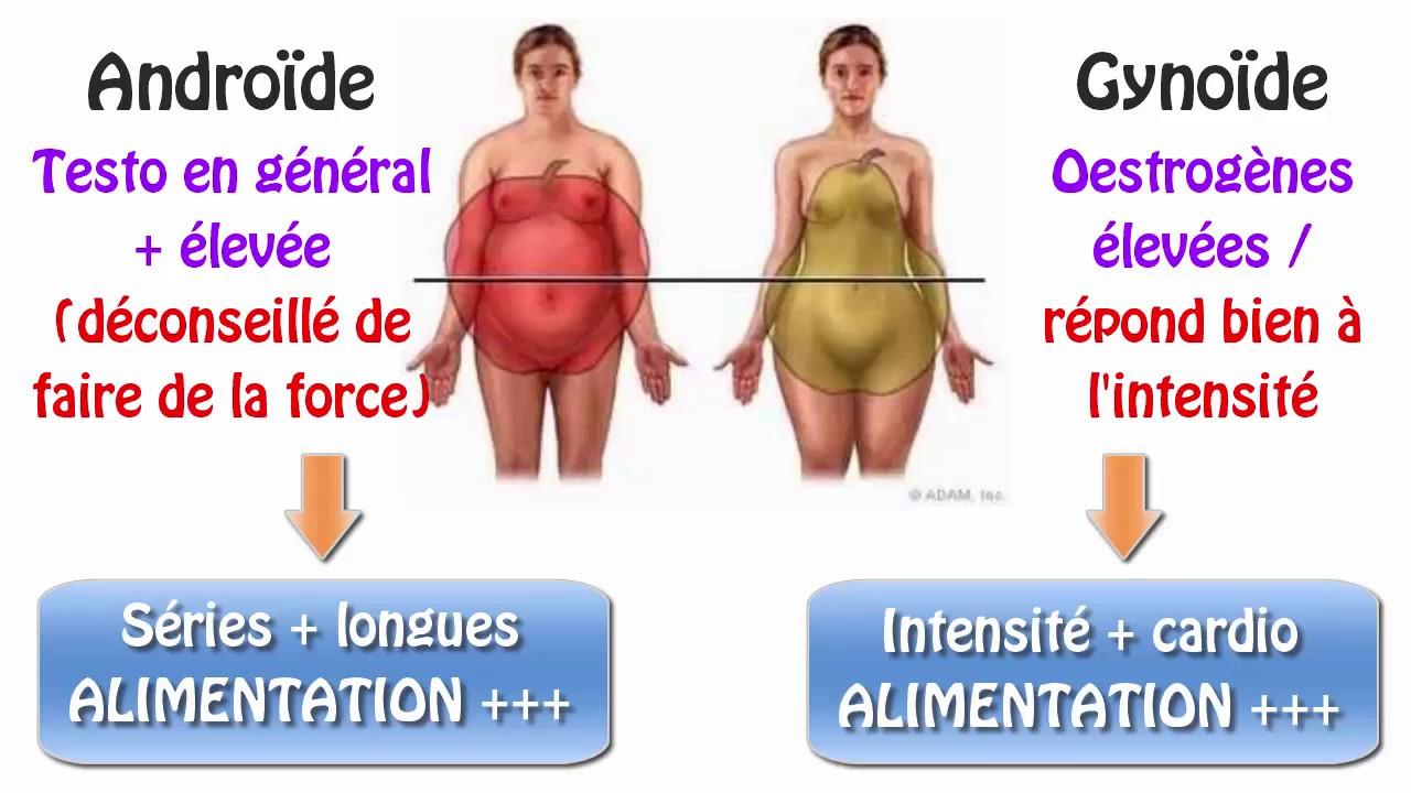 The Complete Guide To Understanding la bible de la musculation