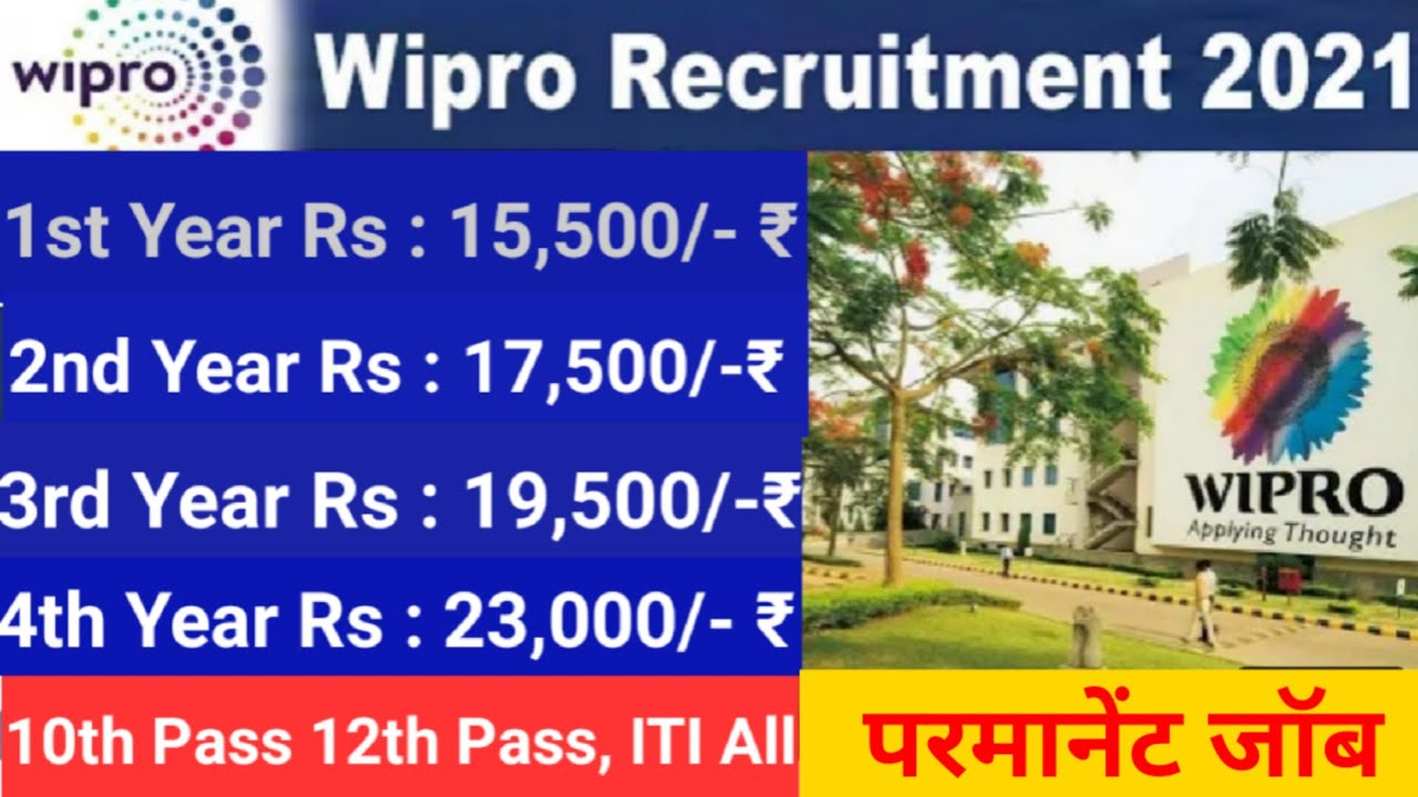 Wipro Indian Private limited Requirement Salary 23000/- ₹ per month