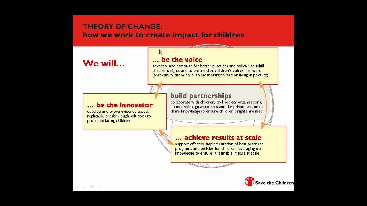 Impact Evaluation Ngo Perspectives Youtube