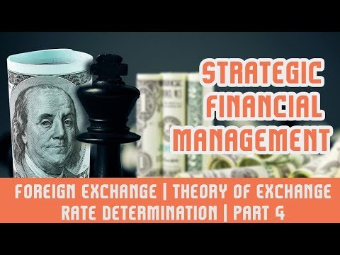 Strategic Financial Management | Foreign Exchange | Theory of Exchange Rate Determination | Part 4
