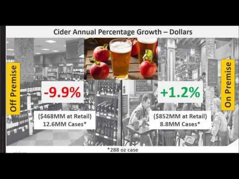 US Cider Market Trends - Who is drinking cider?