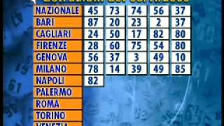 Estrazioni Lotto 03/11/09