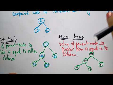 heap tree in data structure | Min & max heap | by bhanu priya
